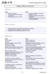 fiche n° 5: Blogs et wikis
