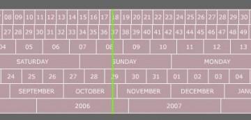 date et heure